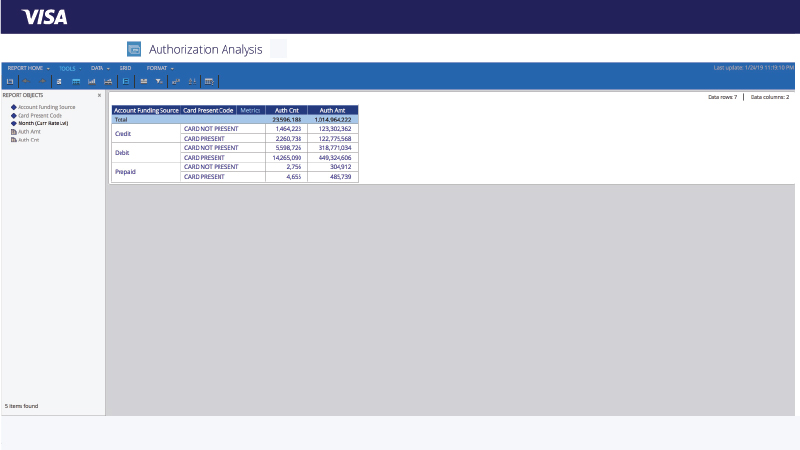 Product screen shot of authorization analysis