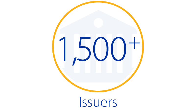 More than 1,500 issuers.