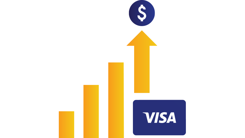 Illustration: Upward trending bar graph indicating dollars with Visa card beneath the highest bar.